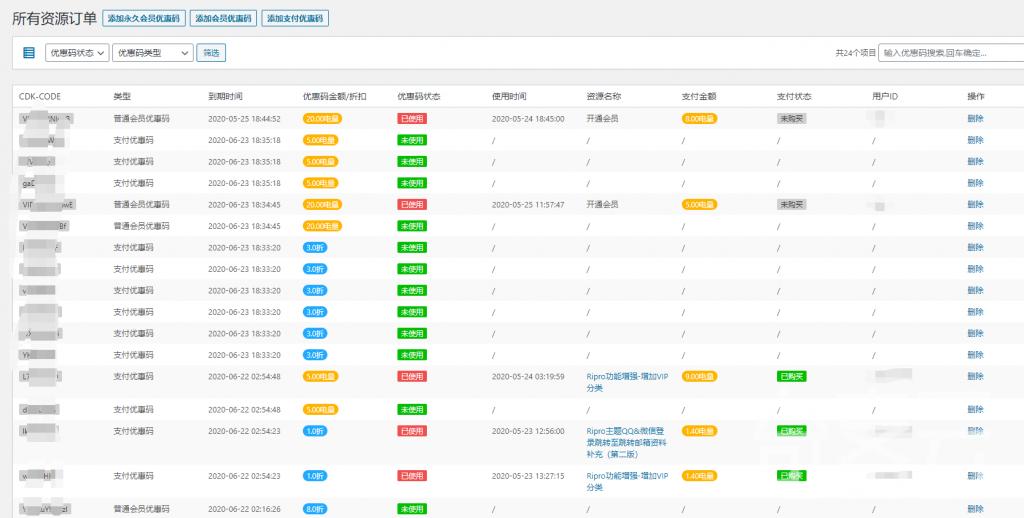 RiPro优惠码插件1.21版本支付购买资源优惠码、开通会员专用优惠码-奇客云